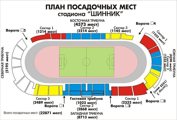 Схема стадиона Шинник